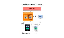 Couchbase-Lite Architecture