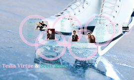 Copy of Tessa Virtue & Scott Moir