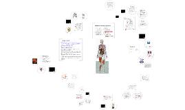 Copy of Anatomy for yoga teachers