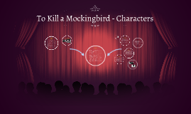 To Kill a Mockingbird - Characters