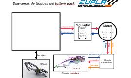 Diagrama de bloques battery pack