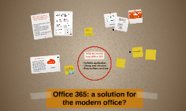 Office 365: a solution for the modern office?