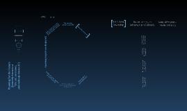 Blueprints/Quest