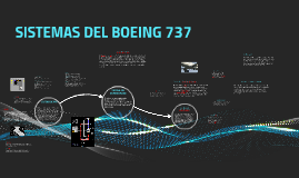 Copy of SISTEMAS DEL BOEING 737
