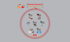 Pamoja System Architecture