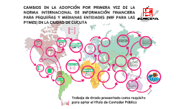 Copy of SUSTENTACION ANTEPROYECTO CAMBIOS DE PCGA A NIIF PARA PYMES