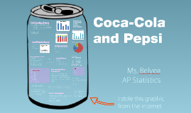 Copy of Coca-Cola and Pepsi