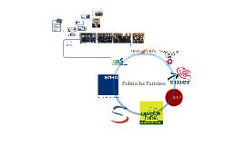 Copy of Politisches System_Slowakei