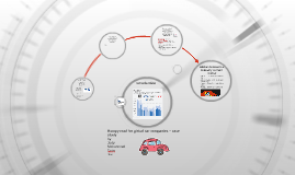 Bumpy road for global car companies – case study