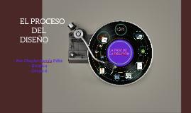 El proceso de diseño; La fase de decisión.