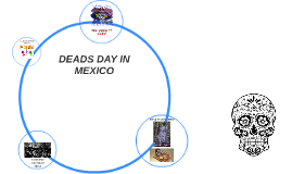 DEADS DAY IN MEXICO