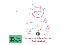 Copy of Environmental challenges