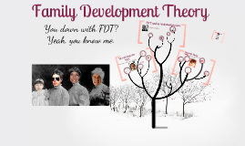 Copy of Family Development Theory