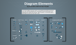 Kopie von Diagram Elements