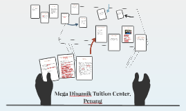 Mega Dinamik Tuition Center, Penang