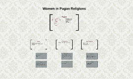 Women in Pagan Religions