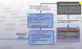 Bloqueo GRCC