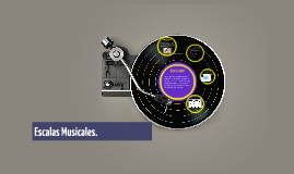 Copy of Escalas Musicales