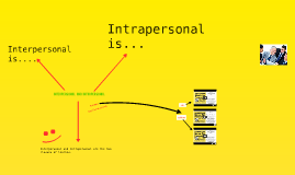 Intrapersonal and Interpersonal