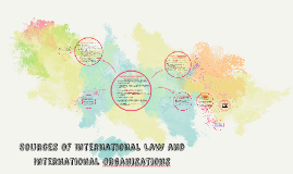 Sources of International Law and International Organisations