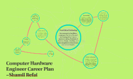 Computer Hardware Engineer Career Plan