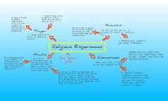 Copy of Religious Experiences
