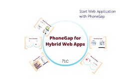 PhoneGap for Hybrid Web Apps