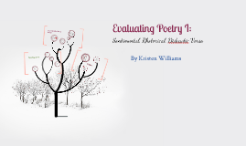 Chapter 15: Evaluating Poetry I