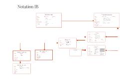 Notation IB