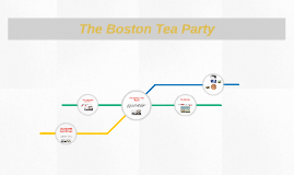 The Boston Tea Party by Connor H
