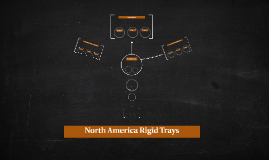 North America Rigid Trays