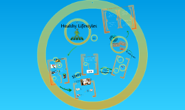 Nursing FYS/FIG: HEALTHY LIFESTYLES