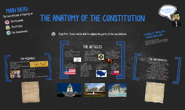 The Anatomy of the Constitution
