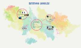 Copy of Estevan Morles