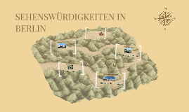 Copy of SEHENSWÜRDIGKEITEN IN BERLIN