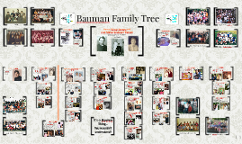 Copy of Family Tree