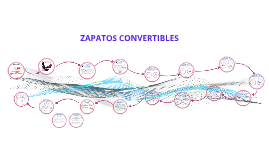 Copy of ZAPATOS CONVERTIBLES