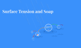 Surface Tension and Soap