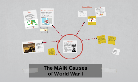 The Main Causes of WW1