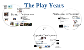 Unit 3 - The Play Years