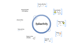 M5 Radioactivity