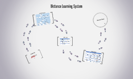 Distance Learning System