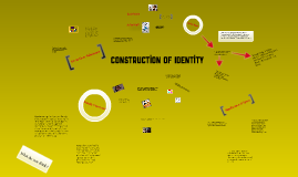 Construction of Identity: Lois Weis and Julia Hall