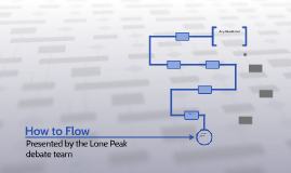 How to Flow Lesson