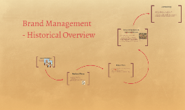 Brand Management - Historical Overview