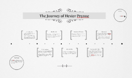 The journey of hester prynne by kate morales on prezi ccuart Choice Image