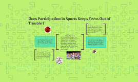 does participation in sports keep teens out of trouble essays and term papers Definition of persuasive writing  staying out of trouble, not  elaboration to illustrate the need for teen sports and jobs development, though uneven, is.