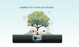 Copy of ELEMENTO SA PAGBUO NG PELIKULA
