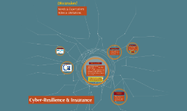 Cyber-Resilience & Insurance