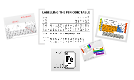 Labelling the Periodic Table